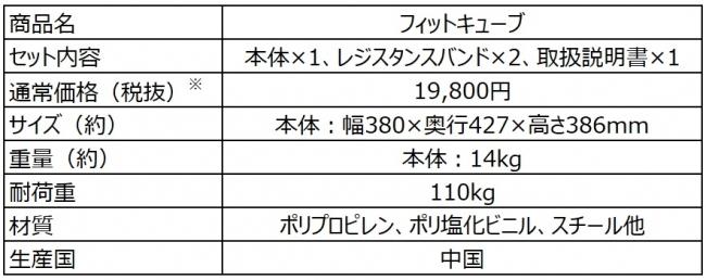 ショップジャパン「フィットキューブ」