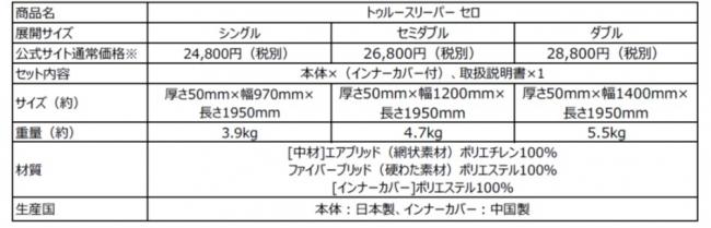 ショップジャパン高反発マットレス「トゥルースリーパー セロ」