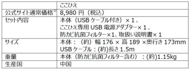 【ショップジャパン】ここひえR3