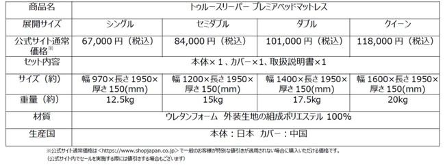 【ショップジャパン】「トゥルースリーパー プレミアベッドマットレス」